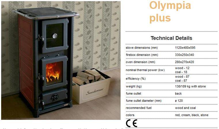Fireplace City Olympia